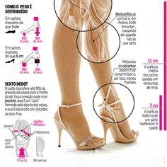 Esse é um probleminha bem popular no universo feminino não é?! Tudo nessa vida tem o seu preço e o preço de estar linda, elegante e mais alta é meio caro! Não é a primeira coisa que mesmo trazendo consequências, as mulheres adoram! Afinal, não dá para abrir mão de um belo par de sapatos [...]