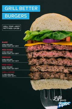 Stop guessing while grilling. Learn the basics of burger doneness in this easy guide from Ziploc®. How to tell if your burger is medium or well done without cutting, find the perfect grill temp, and more. Great to have on hand for summer barbecues and coo Grilling Tips, Grilling Recipes, Beef Recipes, Grilling Burgers, Burger On Grill, Fast Recipes, How To Grill Hamburgers, Cooking Burgers On Grill, Burger Cook Time