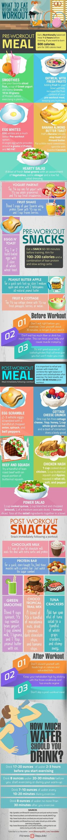 use this helpful chart for pre and post workout meals and snacks and helpful tips