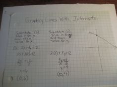 Graphing Lines with Intercepts Foldable (inside) for the Algebra Interactive Math Notebook