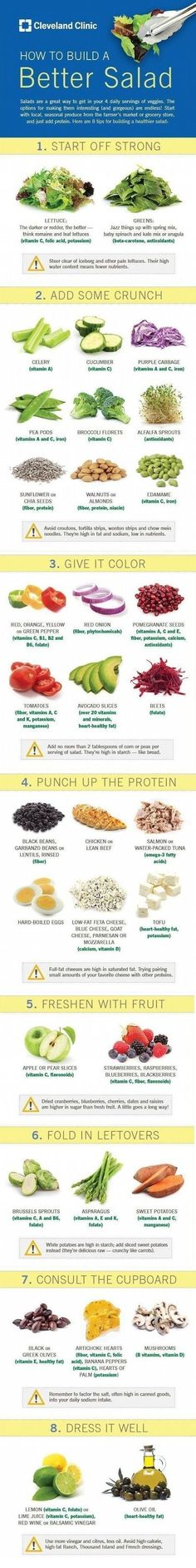 For putting together a salad that actually tastes good: | 21 Cheat Sheets For Getting Superhero Abs