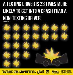 """Great message from NHTSA's anti-texting while driving campaign, """"Stop the Texts. Stop the Wrecks."""" Put down the phone and just drive!"""