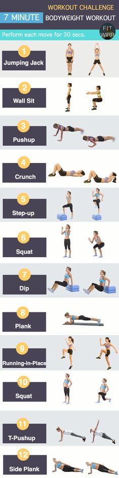 Get it done in seven minutes a day. This 7 minute HIIT body weight workout does more than just scorching calories during the session, but long hours after. Plus you get both cardio and strength training at the same time.