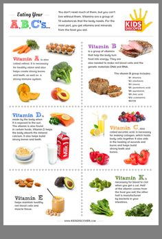 Must view nutrition clue to whip up any meal nutritious. Click at the truly informative nutrition image number 7144932699 today. Nutrition Education, Proper Nutrition, Kids Nutrition, Health And Nutrition, Nutrition Guide, Nutrition Classes, Nutrition Poster, Nutrition Shakes, Subway Nutrition