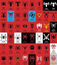 Evolution of Spider-Man Spiderman Tattoo, All Spiderman, Spiderman Suits, Amazing Spiderman, Marvel Venom, Marvel Dc Comics, Marvel Heroes, Marvel Avengers, Comics Universe