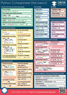This handout summarises all the key programming concepts in the Python 3 programming language. It is useful for students who are learning to code, or to have on hand when they are revising their skills. Computer Programming Languages, C Programming, Coding Languages, Computer Coding, Python Programming, Computer Technology, Computer Science, Medical Technology, Energy Technology