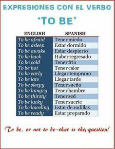 Expresiones con el verbo To be #English