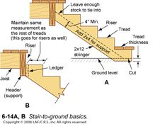 How To Make Landscape Steps | Stairs, Stair Builders, Basement Steps, Build  Basement Steps, Step .