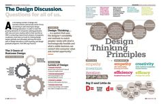 What is Design Thinking? - Design Management Institute Plus Design Thinking Process, Design Process, Thinking Skills, Systems Thinking, Critical Thinking, Chart Design, Ux Design, Graphic Design, What Is Design