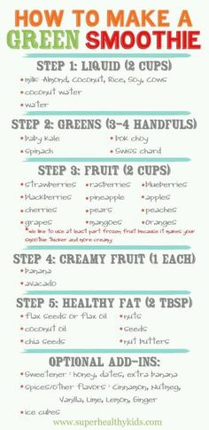 How to make a green smoothie...