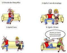 La vie de couple !!! Mdrrr… | www.drole-fr.tk