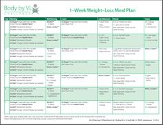 This menu plan is exactly what is helping people get success on ...