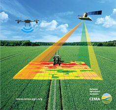 Farming goes digital_0.png (301×286)
