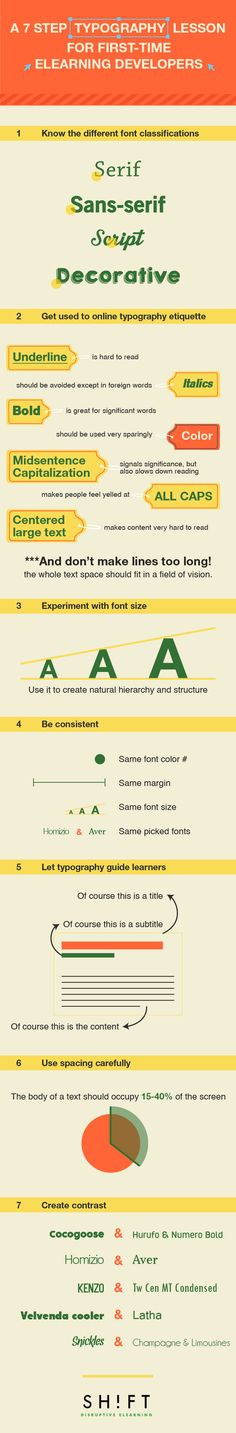 A 7-Step Typography Lesson for First-time eLearning Developers
