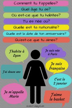 FLE: Saluer et se présenter womens jumpsuit black woman - Woman Jumpsuits Basic French Words, French Phrases, How To Speak French, Learn French, French Expressions, French Language Lessons, French Language Learning, French Lessons, Spanish Lessons