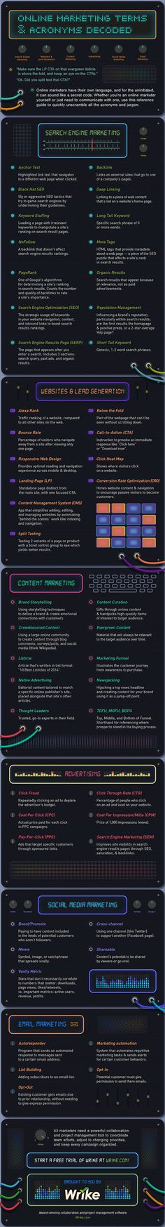 Email, SEO, Content Marketing, Advertising, Social Media: A-Z Glossary of Online Marketing Terms - #Infographic #digitalmarketing #terminology