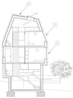 Just K by Architekten Martenson und Nagel Theissen - Dezeen