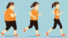 Nova dieta do metabolismo promete secar até 10 kg em um mês e vira best-seller - Bolsa de Mulher