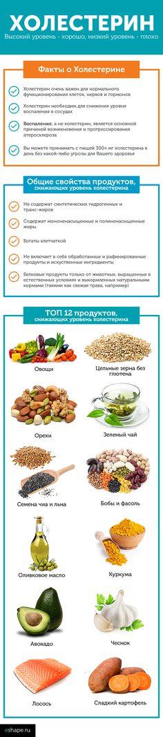 """холестерин-фл Продукция для укрепления и поддержания здоровья. Программы оздоровления. Биологически активные добавки. #БАД #NSP #Wellness <a href=""""http://www.natr-nn.ru/"""">Все для вашего здоровья и красоты</a>"""
