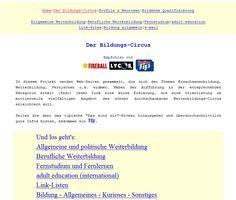 Anno 1996: Mein erstes Webprojekt oder prähistorisches Bloggen