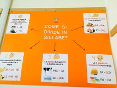 Divisione in sillabe