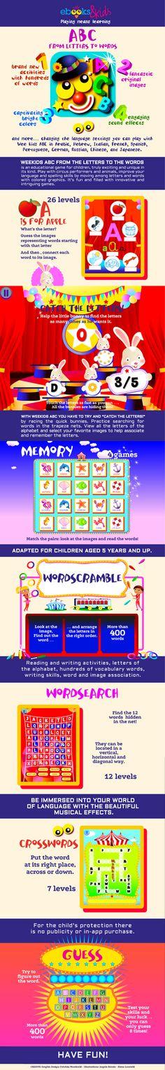#infographics, #educational, #app, #letters, #ABC, #alphabet, #alfabet, #words, #English, #child, #education, #teach, #remember, #read, #write, #preschool, #learning