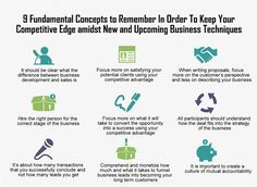 New and Upcoming Business Techniques. To know more click here http://www.remotedba.com/remote-dba-service-plans.html