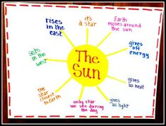 Preschool Solar System Lesson - Pics about space