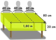 Calculer le métrage des nappes et chemins de table