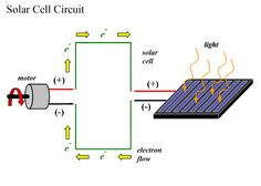 solar cell efficiency record, solar cell band diagram, solar cell dimensions, solar charge controller wiring diagram, solar cell design, solar cell circuit diagram, solar cell car, solar cell installation, solar cell diode, solar pv diagrams, solar combiner box wiring diagram, solar cell specifications, solar schematic wiring diagram, solar cells wired in series, solar light wiring diagram, solar cells how they work, solar cell assembly, solar cell factory, solar cell array, solar cell battery charger, on solar cell wiring diagram