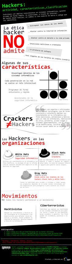 Características de los Hackers