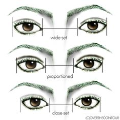 Makeup For Different Eye Shapes How To Change Eye Shape With Makeup Makeup For Different Eye Shapes Eye Makeup For Different Eye Shapes Makeup Styles. Makeup For Different Eye Shapes Surgical Makeup How To Adjust Your . Eye Shape Makeup, Eye Makeup Art, Eye Makeup Tips, Cute Makeup, Makeup Geek, Makeup List, Eyeshadow Tips, Makeup Eyeshadow, Wide Set Eyes
