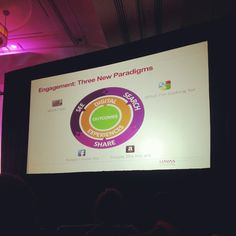 David Berkowitz shares 3 new engagement paradigms.  Photo by @sabrina_eshoo