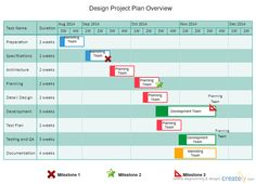 Project Timelines For Visual Design Project  Google Search