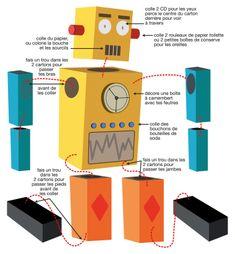 Fabriquer un robot en carton make a cardboard robot Paper Robot, Cardboard Robot, Cardboard Box Crafts, Robot Costume Diy, Robot Costumes, Rocket Costume, Make A Robot, Robots For Kids, Gadgets And Gizmos Vbs