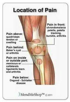 The knee...
