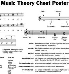 x Music Theory Cheat Poster - Tone Deaf Violin Lessons, Music Lessons, Art Lessons, Karaoke, Keyboard Lessons, Music Chords, Reading Music, Piano Teaching, Teaching Art