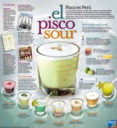 Pisco Sour Infographic. Make sure the Pisco you buy is only from Peru.
