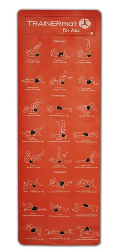 Pic: TRAINERmat - for #Abs #workouts - 2 sets x 8 reps x 8 #exercises = great #warmup (or start)