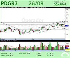 PDG REALT - PDGR3 - 26/09/2012 #PDGR3 #analises #bovespa
