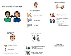Boardmaker Achieve:  How to have a conversation visual
