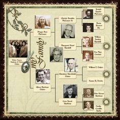 Family History Scrapbook Layouts | Diane's Digital Scrapbook Pages