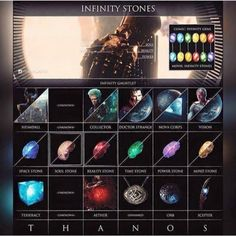 Everything you would like to know about the infinity stones. The Infinity Stones are six immensely powerful objects tied to different aspects of the universe, created by the Cosmic Entities. Each of the stones possesses unique capabilities that have been enhanced and altered by various alien civilizations through the millennia.