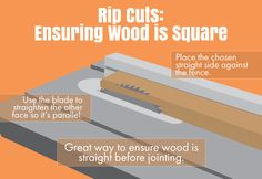 Table Saw Techniques: Rip Cutting a Board Straight and Square
