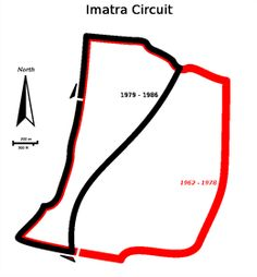 Image result for imatra road race circuit map