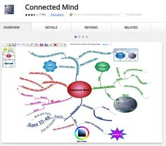 Connected Mind: creare e condividere mappe mentali via browser (Chrome) Browser Chrome, Chrome Apps, Free Mind Mapping Tools, Create Mind Map, Self Publishing, Marketing Plan, Graphic Organizers, Pixel Art, Teaching Resources