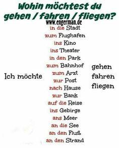 I struggle with this so hard! Study German, German English, German Grammar, German Words, German Resources, Deutsch Language, Germany Language, German Language Learning, Learning Italian