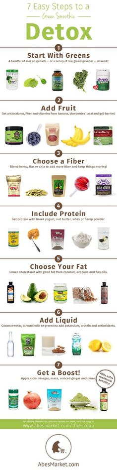 clean eating meal plans for beginners dietitian protein and charts. Black Bedroom Furniture Sets. Home Design Ideas
