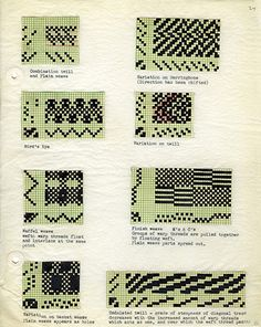 Pages from a notebook from Anni Albers's weaving class at Black Mountain College, ca. 1945