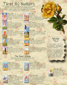 Tarot by numbers